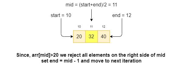 binary search diagram 3