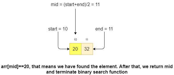 binary search diagram 4