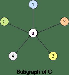 subgraph of g
