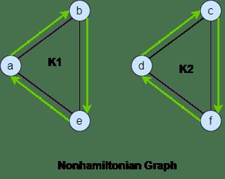 nonamiltonian graph example