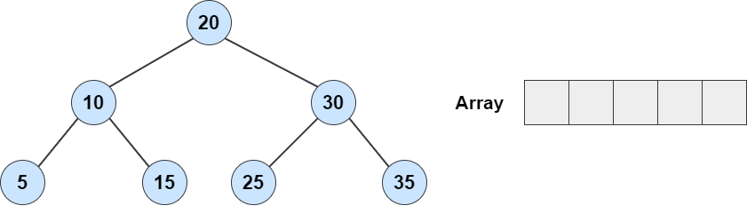 bst example diagram 1