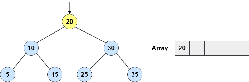 bst example diagram 2