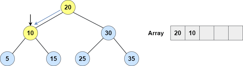 bst example diagram 3