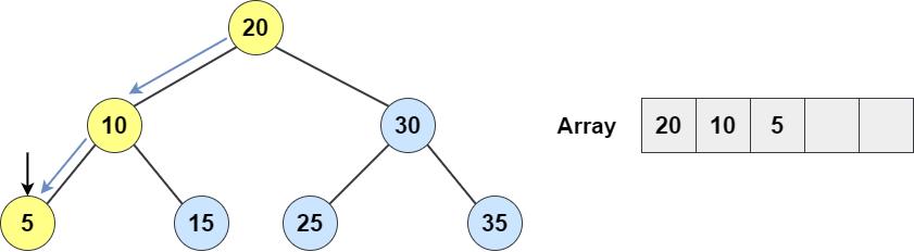 bst example diagram 4