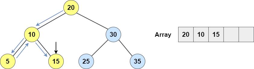 bst example diagram 6