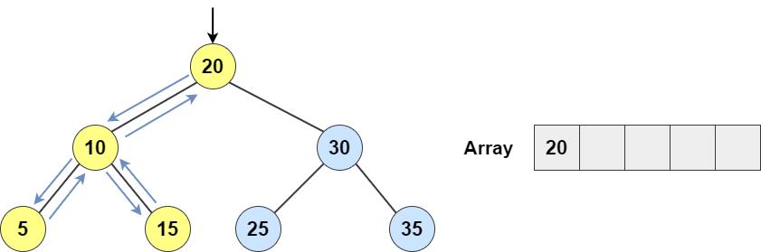 bst example diagram 7