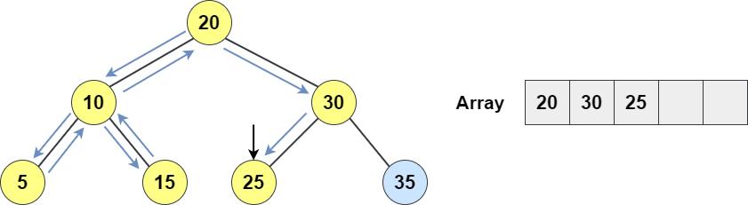 bst example diagram 8