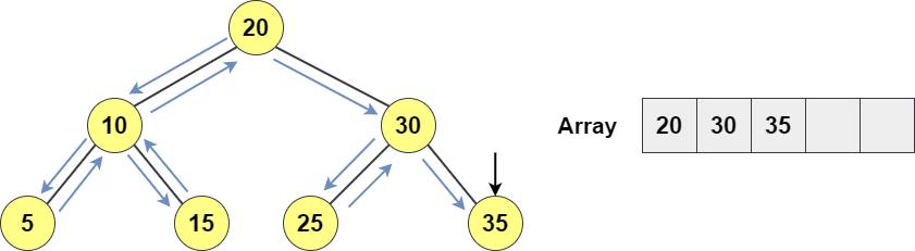 bst example diagram 9