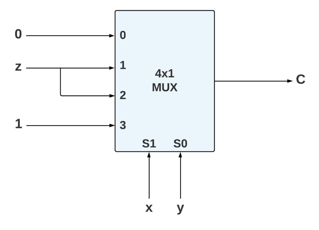 full adder using multiplexer carry