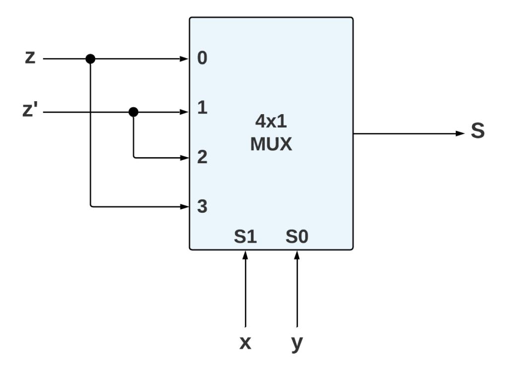 full adder using multiplexer sum
