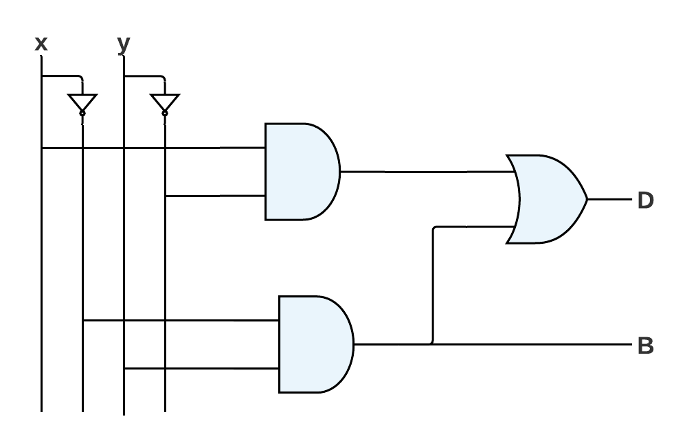 half subtractor AND OR NOT gate