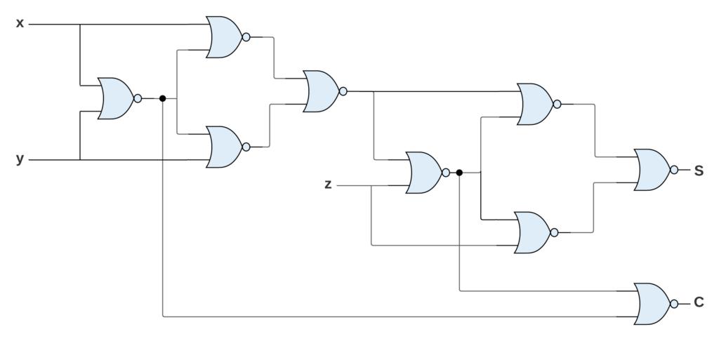 full adder using nor gates